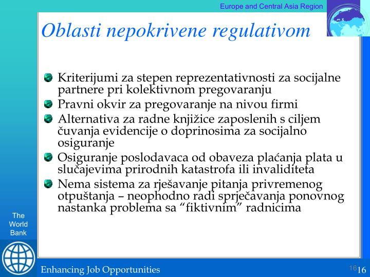 Oblasti nepokrivene regulativom