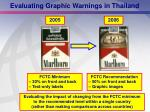 evaluating graphic warnings in thailand