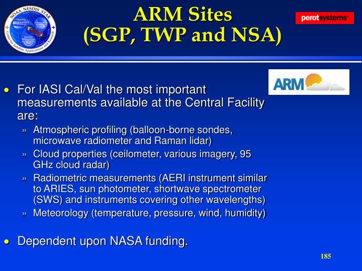 ARM Sites