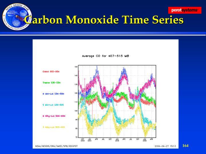 Carbon Monoxide Time Series