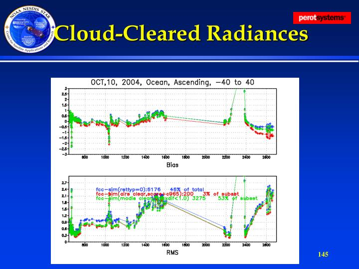 Cloud-Cleared Radiances