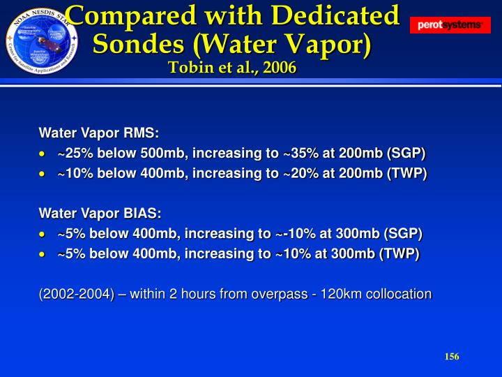 Compared with Dedicated Sondes (Water Vapor)