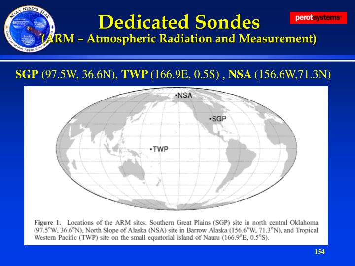 Dedicated Sondes
