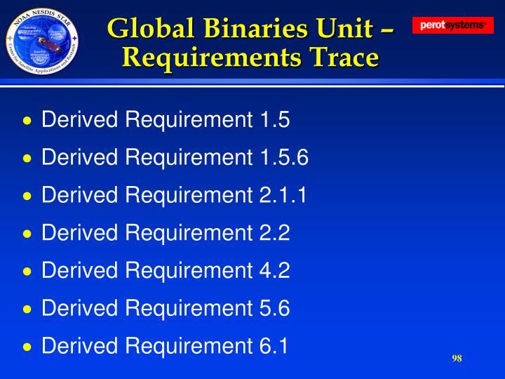 Global Binaries Unit –