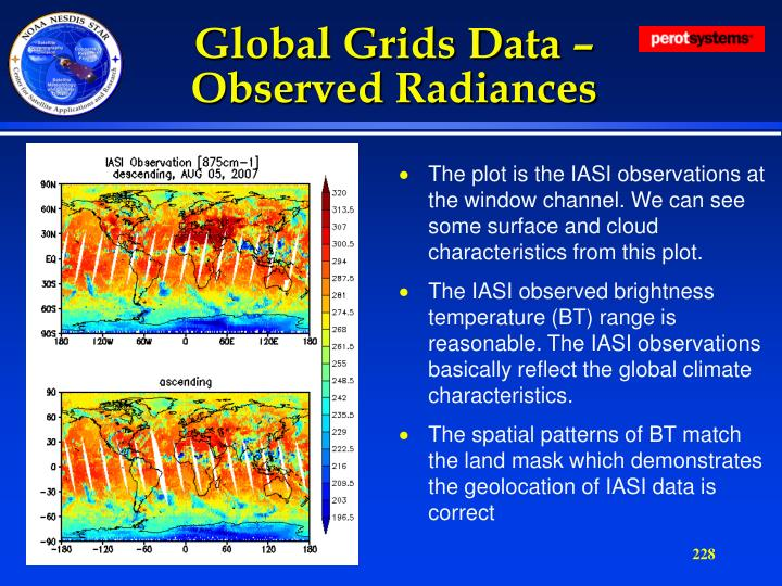 Global Grids Data –