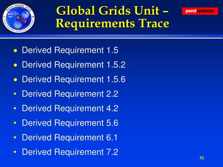 Global Grids Unit –