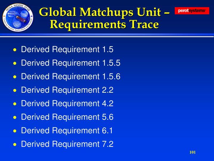 Global Matchups Unit –