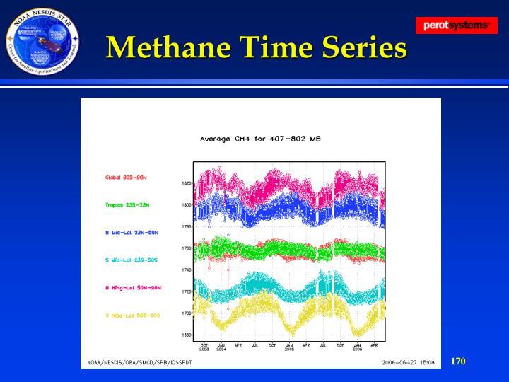 Methane Time Series