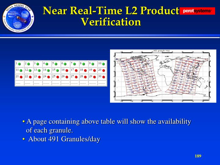Near Real-Time L2 Product Verification
