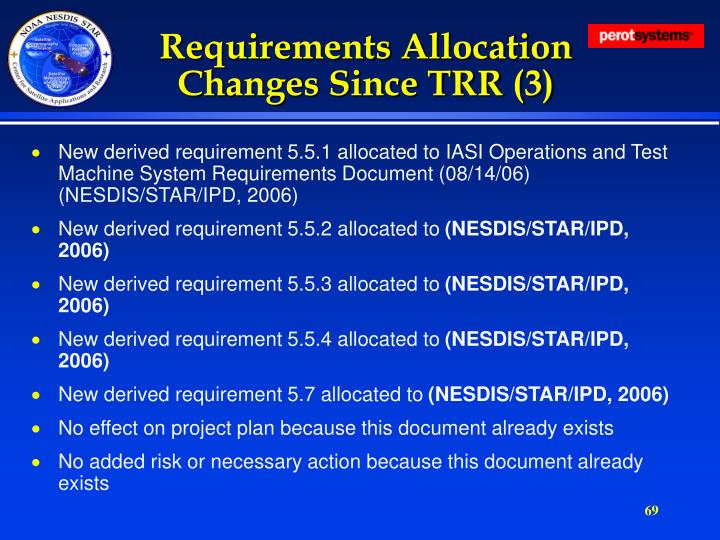 Requirements Allocation Changes Since TRR (3)