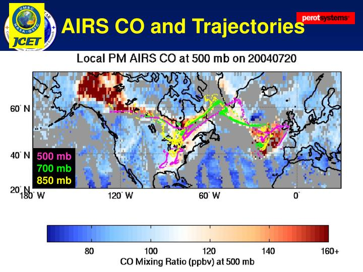 AIRS CO and Trajectories