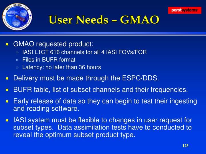 User Needs – GMAO