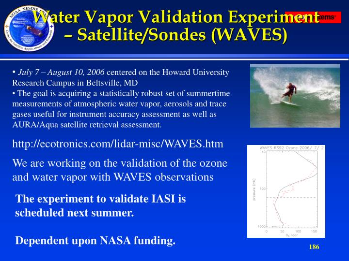 Water Vapor Validation Experiment – Satellite/Sondes (WAVES)