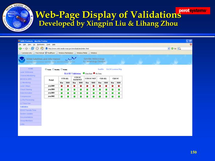 Web-Page Display of Validations