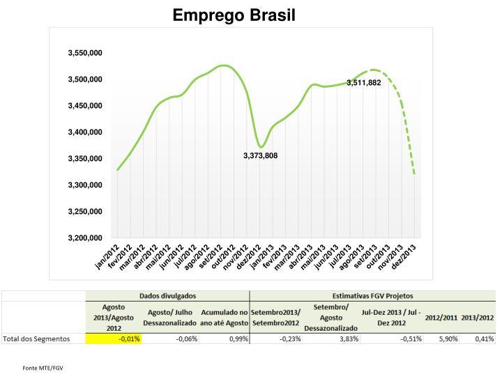 Emprego Brasil