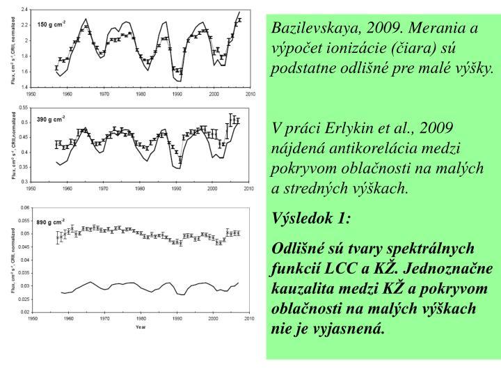 Bazilevskaya, 2009. Merania a výpočet ionizácie (čiara) sú podstatne odlišné pre malé výšky.