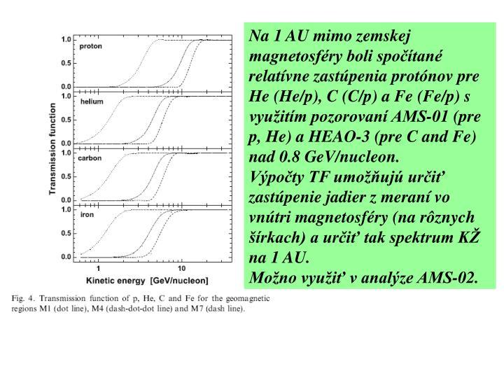Na 1 AU mimo zemskej magnetosféry boli spočítané relatívne zastúpenia protónov pre  He (He/p), C (C/p) a Fe (Fe/p) s využitím pozorovaní AMS-01 (pre p, He) a HEAO-3 (pre C and Fe) nad 0.8 GeV/nucleon.