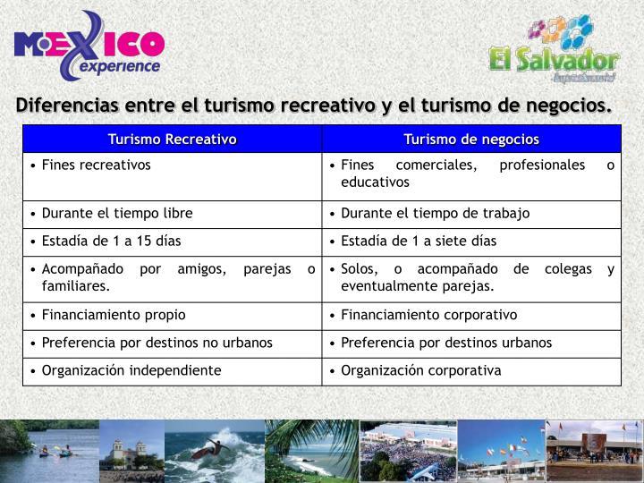 Diferencias entre el turismo recreativo y el turismo de negocios.