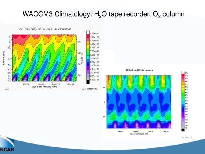 WACCM3 Climatology: H