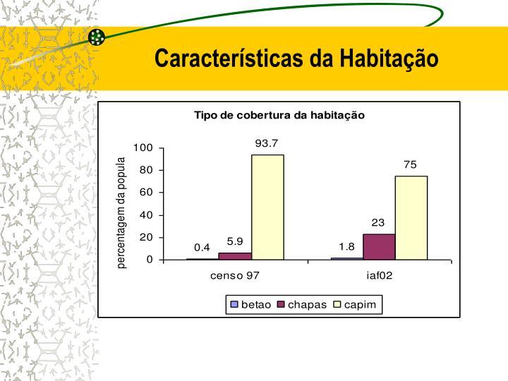 Características da Habitação