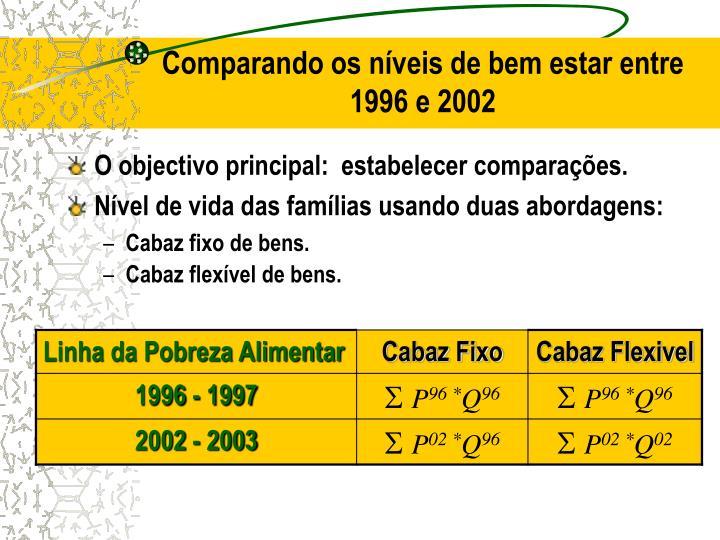 Comparando os níveis de bem estar entre 1996 e 2002
