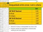 desigualdade entre zonas rural e urbana