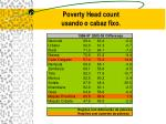 poverty head count usando o cabaz fixo