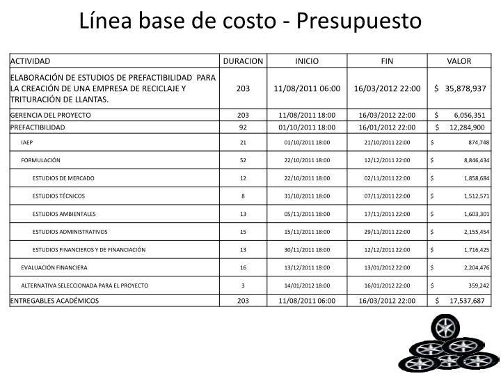 Línea base de costo - Presupuesto