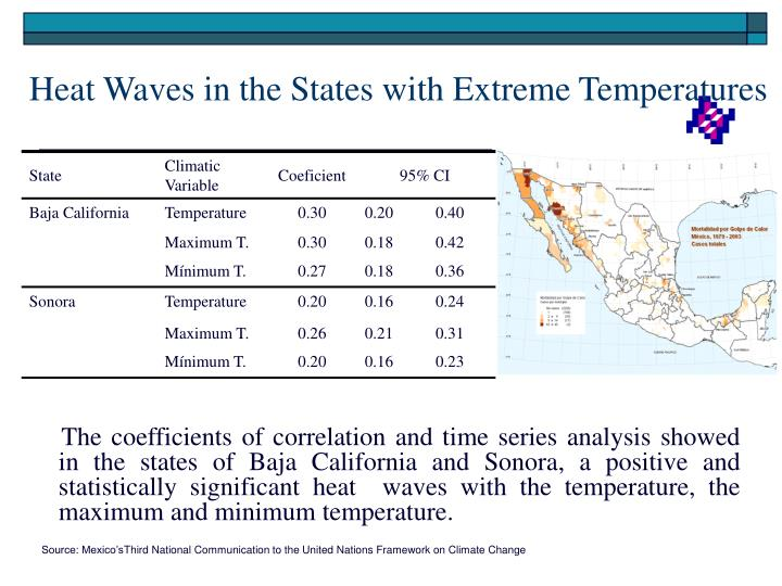 Heat Waves in the States with Extreme Temperatures