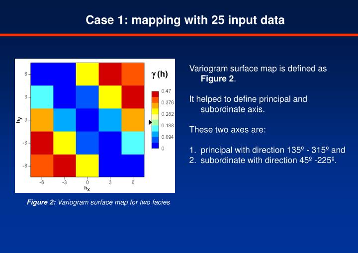 Case 1: mapping with 25 input data