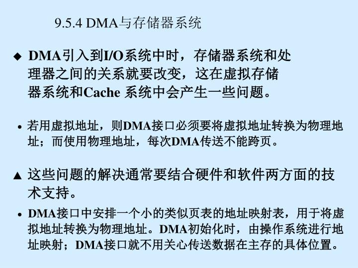 9.5.4 DMA