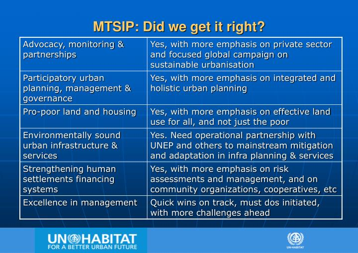 MTSIP: Did we get it right?