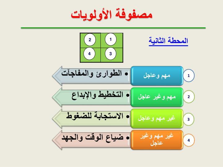 مصفوفة الأولويات
