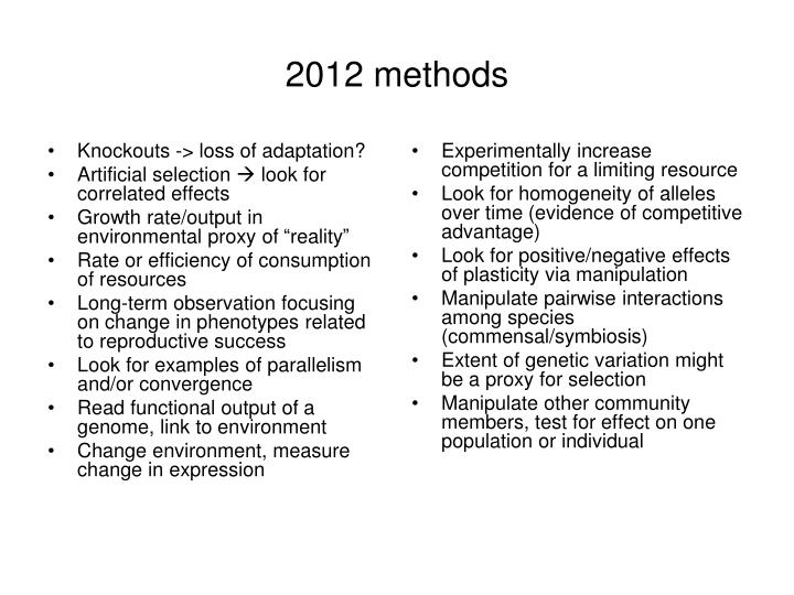 2012 methods