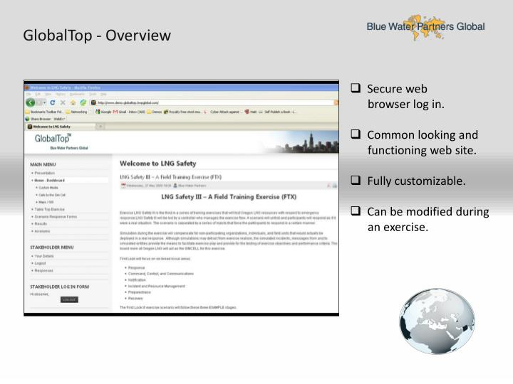 GlobalTop - Overview