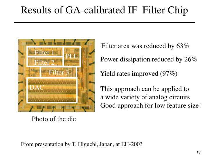 Results of GA-calibrated IF  Filter Chip