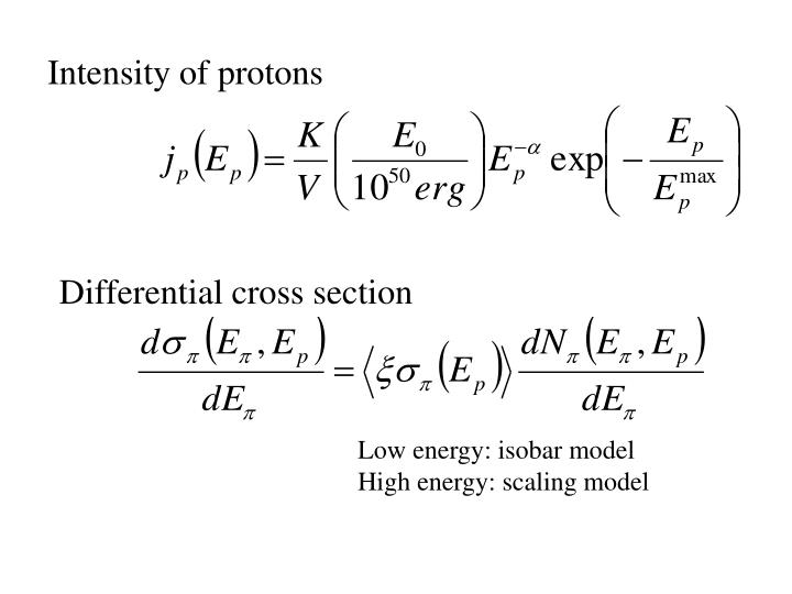 Intensity of protons