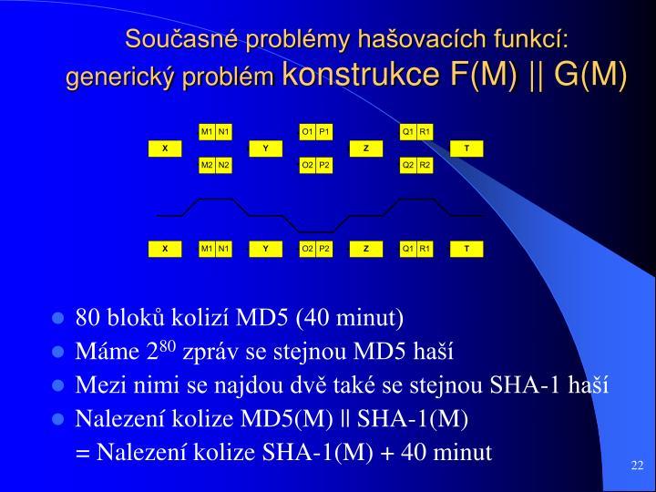 Současné problémy hašovacích funkcí: