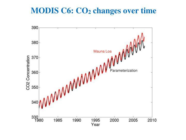 MODIS C6: CO