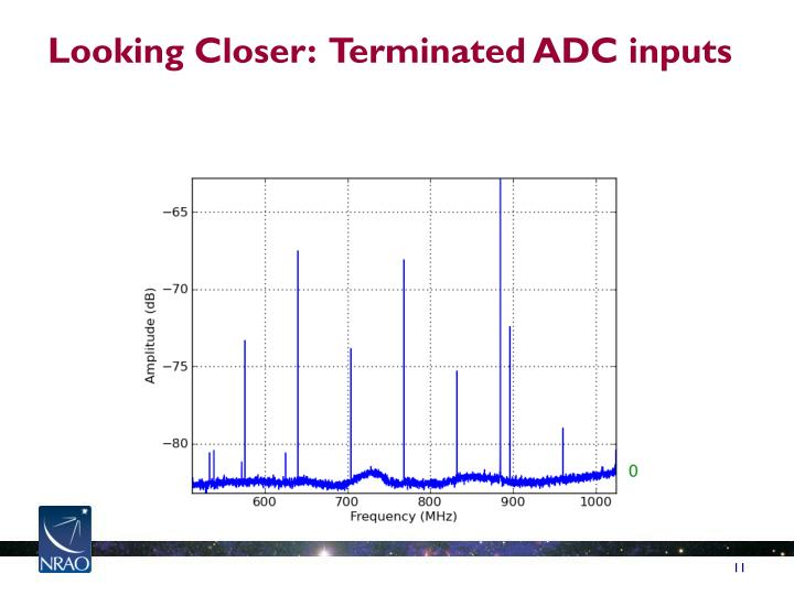 Looking Closer:  Terminated ADC inputs