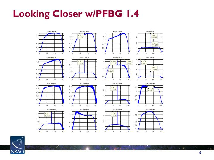 Looking Closer w/PFBG 1.4