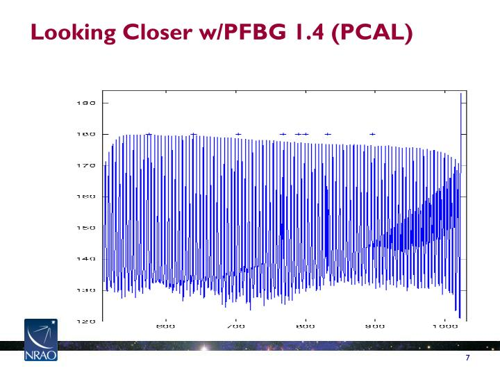 Looking Closer w/PFBG 1.4 (PCAL)