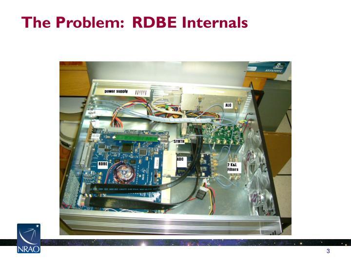 The Problem:  RDBE Internals