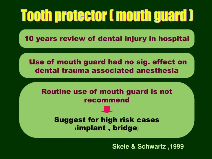 Tooth protector ( mouth guard )
