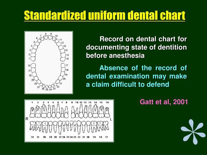 Standardized uniform dental chart