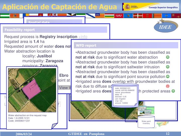 Irrigated areas