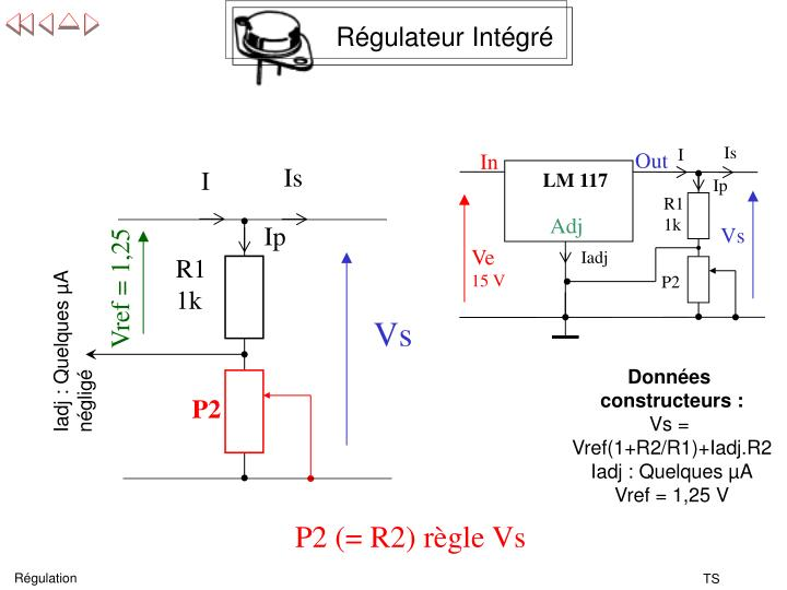Régulateur Intégré