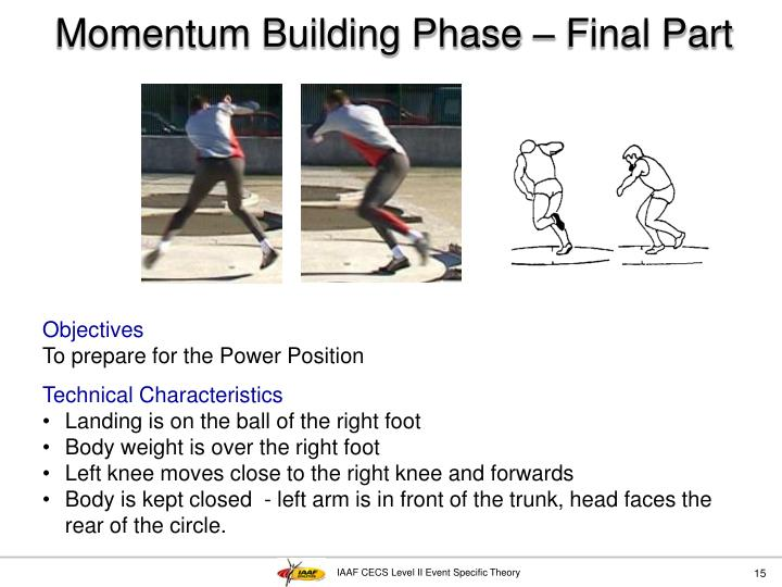 Momentum Building Phase – Final Part