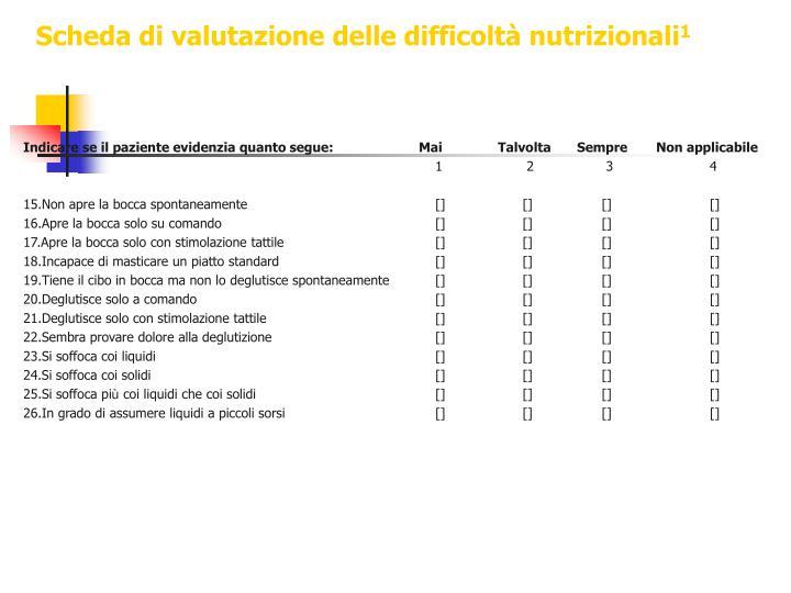 Scheda di valutazione delle difficoltà nutrizionali