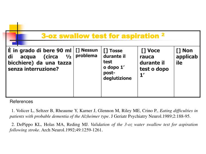 3-oz swallow test for aspiration